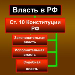 Органы власти Аксарки